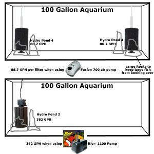 Large Aquarium using Hydro Pond Sponge Filter Filtration