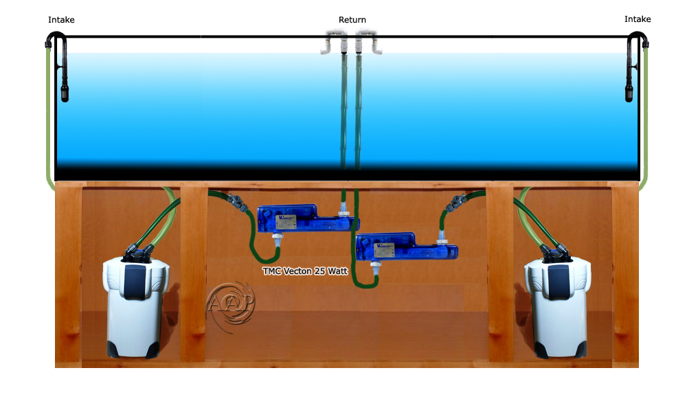 Aquarium pond uv sterilization google groups for Pond filter setup diagram