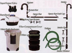 SunSun HW402B, Aquarium Canister Filter Parts