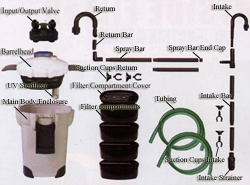 SunSun Canister Filter Model HW304B Parts