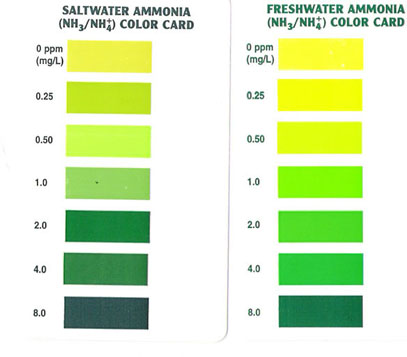 Aquarium Pharmaceuticals, Mars Fish Care Ammonia Test Color Chart