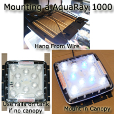 AquaBeam 2000 LED mounting Diagram