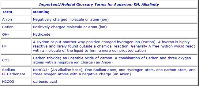 Aquarium chemistry everything aquatic forum board for How to lower ph in fish tank
