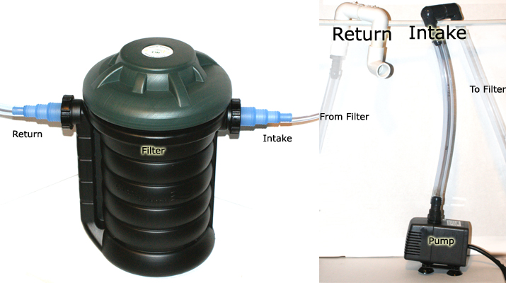 Diy canister filter for small tank diy do it your self for Diy pond filter bucket