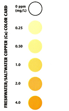 Aquarium Pharmaceuticals, Mars Fish Care Copper Test Color Chart