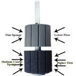 Sponge Pro filtration with Sponge 5 Stackable