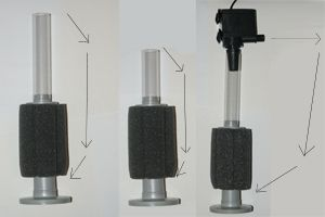 Sponge Filter filtration flow diagram