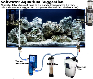 Marine Aquarium Set up with Canister Filter, Protein Skimmer, UV Sterilizer, power head, live rock