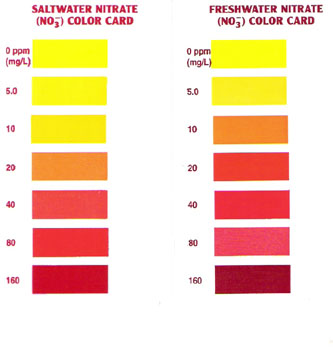 Aquarium Pharmaceuticals, Mars Fish Care Nitrate Test Color Chart