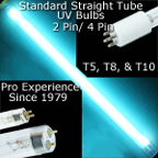 Straight Tube UV Bulbs for UVC sterilization